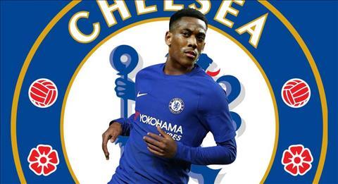 Chelsea chi 80 trieu bang mua Martial vao thang 1 nam 2019