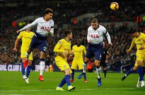 Alli mo ty cho tran Tottenham vs Chelsea