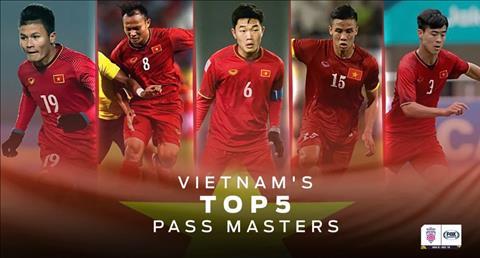 Lộ diện 5 cái tên xuất sắc của Việt Nam tại vòng bảng AFF hình ảnh
