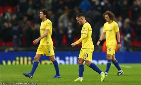 Du am Tottenham 3-1 Chelsea
