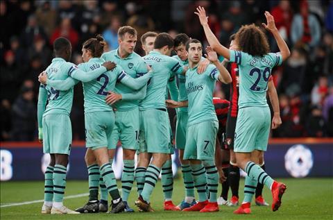 Nhận định Vorskla vs Arsenal (0h55 ngày 3011) Pháo thủ vô tâm hình ảnh