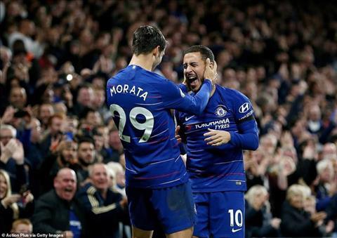 Tiền đạo Morata trận Chelsea vs Crystal Palace tỏa sáng rực rỡ hình ảnh