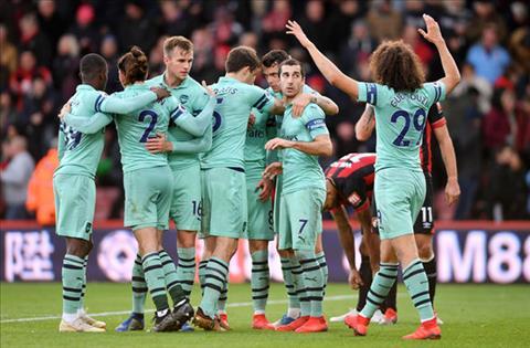 Sokratis nói về trận Arsenal vs Tottenham hình ảnh