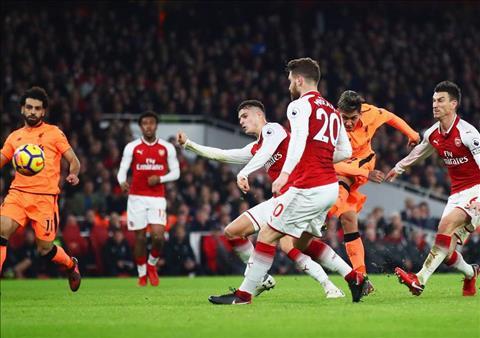 Dư âm Arsenal vs Liverpool Một điểm cho trò, nhiều điểm cho thầy hình ảnh