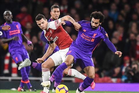 Arsenal 1-1 Liverpool Pháo cuối cùng cũng được bọc thép hình ảnh 2