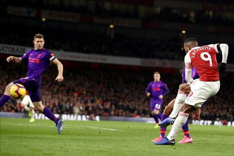 Dư âm Arsenal vs Liverpool Sai lầm và siêu phẩm làm nên trận cầu siêu kịch tính hình ảnh 3