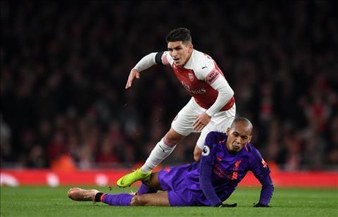 Dư âm Arsenal vs Liverpool Sai lầm và siêu phẩm làm nên trận cầu siêu kịch tính hình ảnh 4