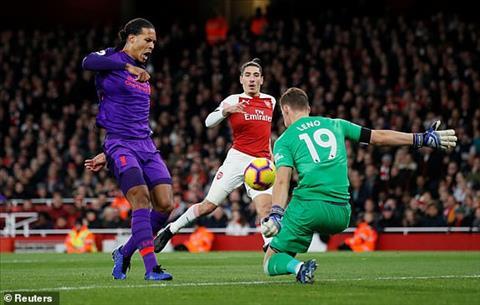 Kết quả Arsenal vs Liverpool trận đấu vòng 11 Premier League 201819 hình ảnh 2