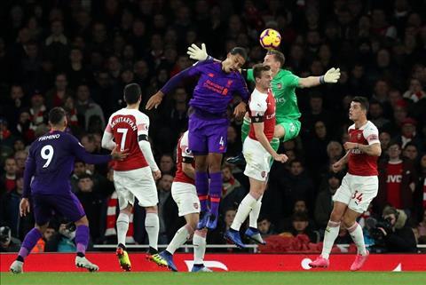 Dư âm Arsenal vs Liverpool Sai lầm và siêu phẩm làm nên trận cầu siêu kịch tính hình ảnh