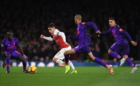 Tiền vệ Torreira được ca ngợi hết lời sau đại chiến Liverpool hình ảnh