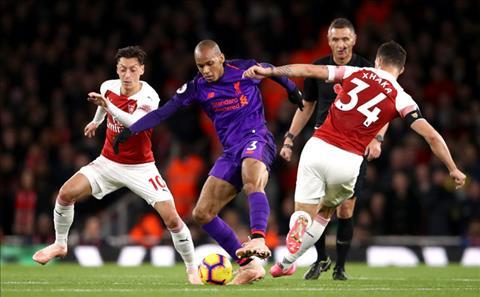 Arsenal 1-1 Liverpool Một điểm cho trò, nhiều điểm cho thầy hình ảnh 3