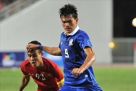 Đội tuyển Thái Lan chính thức chốt đội hình dự AFF Cup 2018 hình ảnh