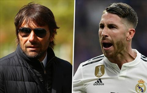 HLV Conte đáp trả trung vệ Sergio Ramos của Real Madrid hình ảnh