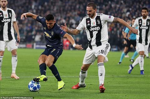 Juventus va M.U Sanchez va Bonucci