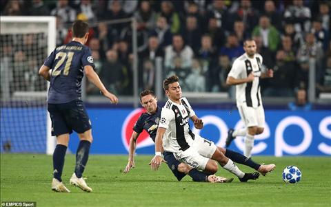 MU vs Juventus