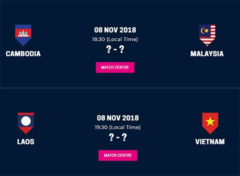 Kết quả bóng đá AFF Suzuki Cup 2018 hôm nay 811 hình ảnh