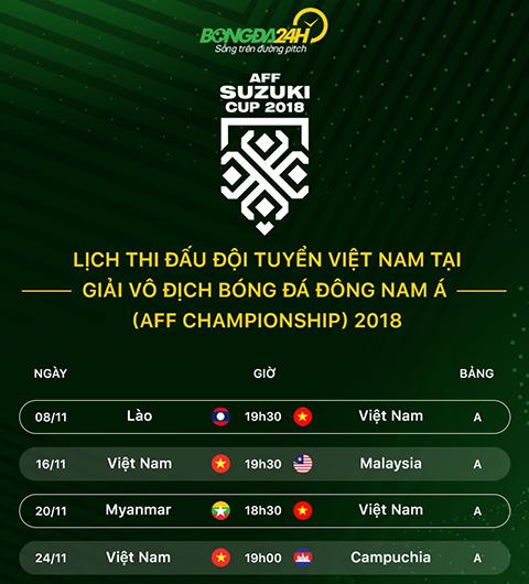 Lịch thi đấu của đội tuyển Việt Nam tại AFF Suzuki Cup 2018 hình ảnh