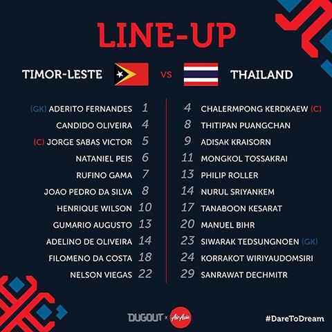 Trực tiếp Đông Timor vs Thái Lan tường thuật AFF Suzuki Cup 911 hình ảnh