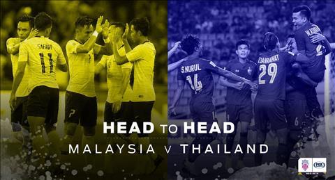 Trực tiếp Malaysia vs Thái Lan tường thuật bóng đá AFF Cup 2018 hình ảnh
