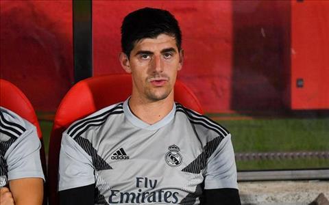 Thủ môn Courtois của Real chỉ trích HLV Simeone của Atletico hình ảnh
