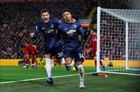 Lingard go hoa cho M.U truoc Liverpool