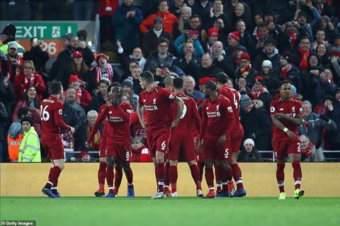 Liverpool ghi 3 ban vao luoi MU