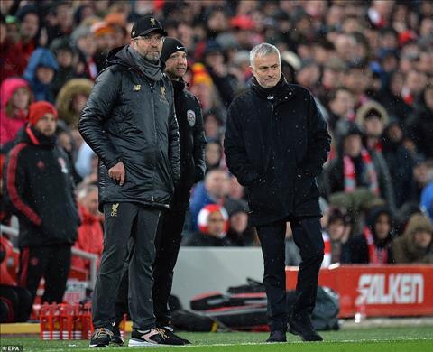 Man Utd hết rùa ở Anfield Jose Mourinho đã thực sự lỗi thời hình ảnh 3