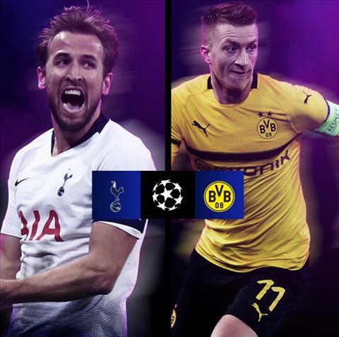 Nhận định Tottenham vs Dortmund vòng 18 Champions League 2018-19 hình ảnh