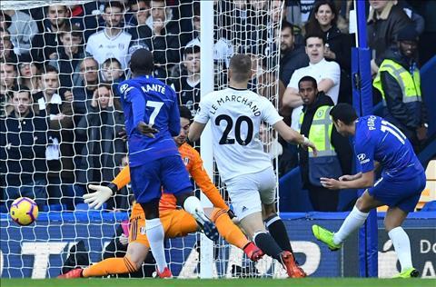 Pedro ghi ban Chelsea vs Fulham