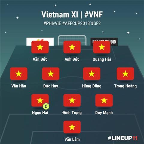 Trực tiếp Philippines vs Việt Nam tường thuật bóng đá AFF Cup hình ảnh