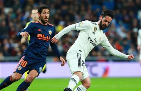 Dani Carvajal phát biểu về Isco và Real Madrid hình ảnh