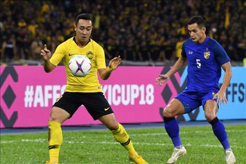 Báo châu Á đánh giá Malaysia có đẳng cấp cao hơn Thái Lan hình ảnh