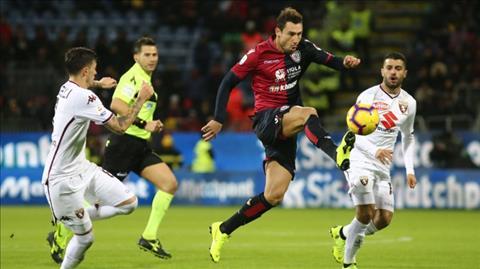 Frosinone vs Cagliari 21h00 ngày 212 (Serie A 201819) hình ảnh
