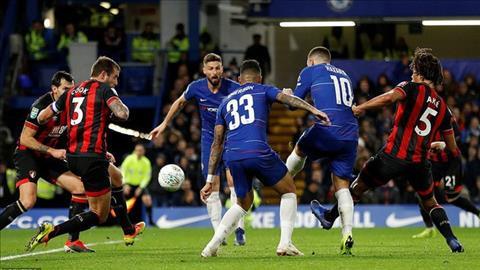 Chelsea thuc su coi trong cup Lien doan Anh