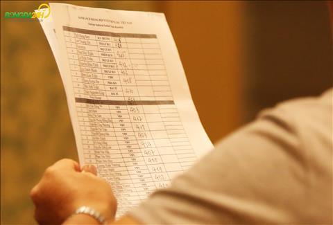 Lộ diện danh sách số phòng của ĐT Việt Nam trong đợt tập trung hình ảnh