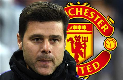 Điểm tin bóng đá tối 2012 Man Utd sẽ phá kỷ lục chuyển nhượng… HLV hình ảnh