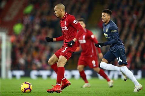Góc nhìn Kẻ 'thảm sát' Mourinho khiến các đối thủ Liverpool lo sợ hình ảnh 2