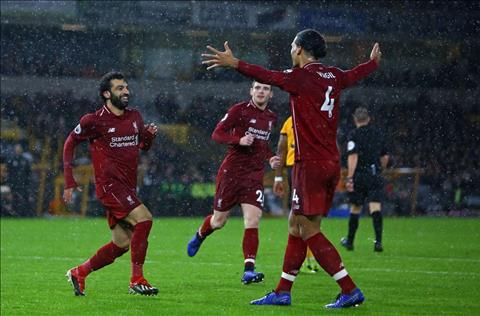 Nuno Espirito Santo phát biểu sau trận đấu Wolves 0-2 Liverpool hình ảnh