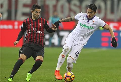 AC Milan vs Fiorentina 21h00 ngày 2212 (Serie A 201819) hình ảnh