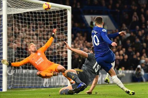 Frank Lampard nói về cơ hội vô địch Ngoại hạng Anh của Chelsea hình ảnh