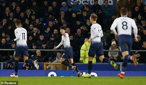 Thống kê Everton vs Tottenham - Vòng 18 Ngoại hạng Anh 201819 hình ảnh