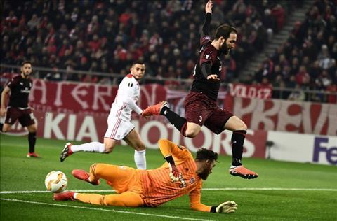 HLV Gattuso nói về tương lai Gonzalo Higuain hình ảnh