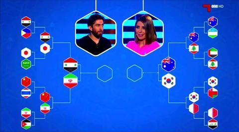 Du doan vong knock-out Asian Cup 2019 cua kenh Al Kass Sports
