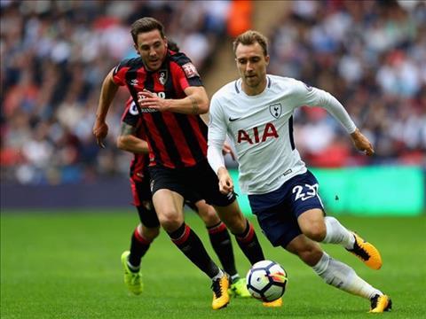 Lịch thi đấu vòng 19 Ngoại hạng Anh 201819-LTĐ bóng đá Anh hình ảnh