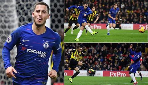 HLV Sarri phát biểu trận Chelsea vs Watford thắng 2-1 hình ảnh