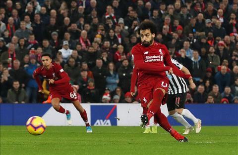 Salah cua Liverpool da pen thang cong