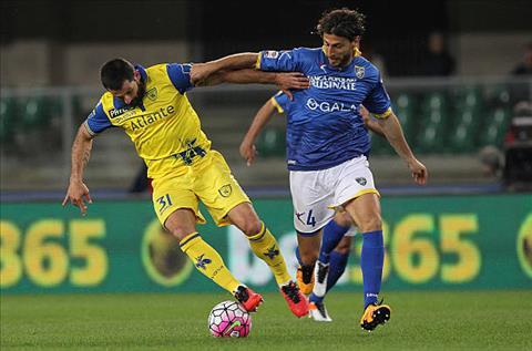 Chievo vs Frosinone 21h00 ngày 2912 (Serie A 201819) hình ảnh