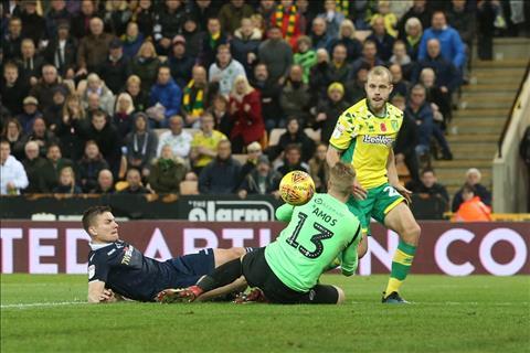 Norwich vs Derby County 22h00 ngày 2912 (Hạng Nhất Anh 201819) hình ảnh