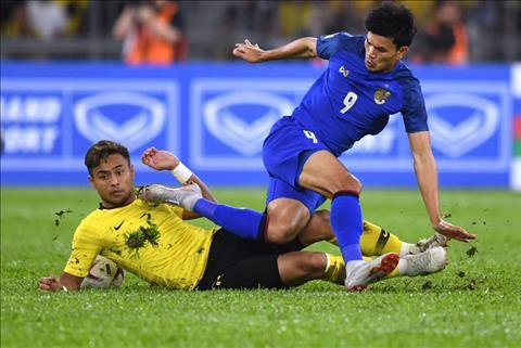 Hậu vệ Malaysia e ngại chuyến làm khách tại Thái Lan hình ảnh