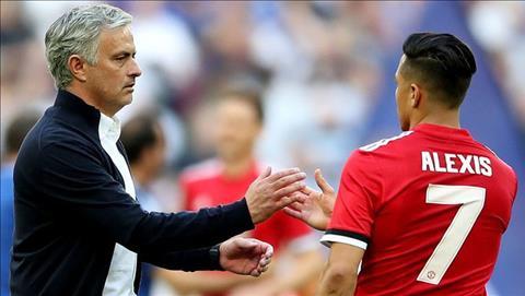 Góc Man Utd Công bằng ở đâu cho Alexis Sanchez hình ảnh 4